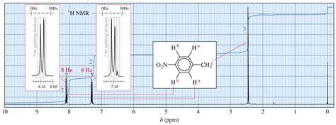 Proton Nmr Database by Organic Spectroscopy International Proton Nmr For P