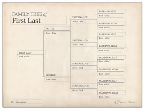 Family Tree Template How To Get Started Genealogybank Genealogy Tree Template