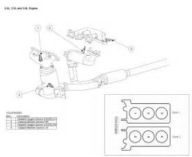 Jaguar X Type Oxygen Sensor Jaguar X Type V6 Lambda Sensoren Gummen Org Forum