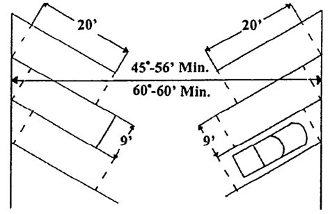 42 usc section 12101 167 86 158 design standards article vi parking