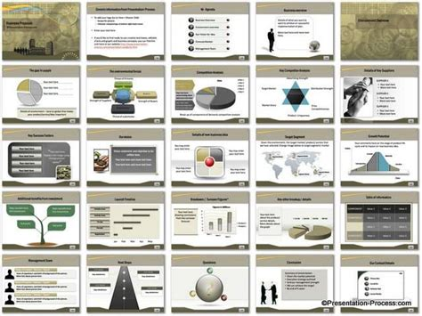 rfp presentation template business powerpoint template set