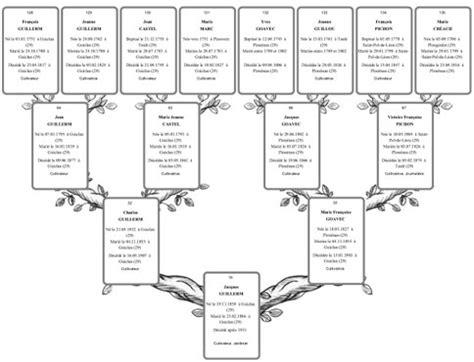 modele arbre genealogique gratuit 10 niveaux model 233 tableau arbre g 233 n 233 alogique