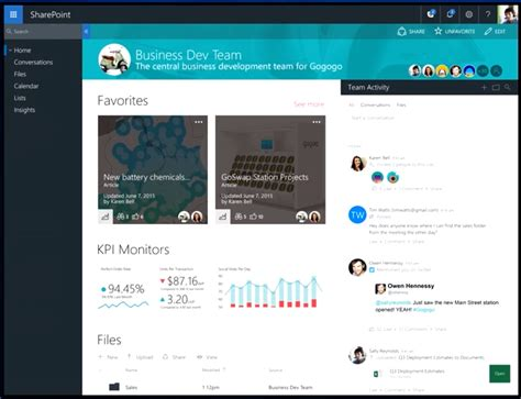New Sharepoint Team Site 2 Small Sharepoint Intranet Sharepoint Team Site Template