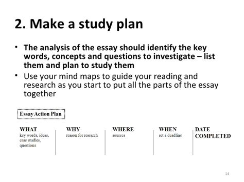 2000 Words Essay Structure by A Guide To Essay Writing