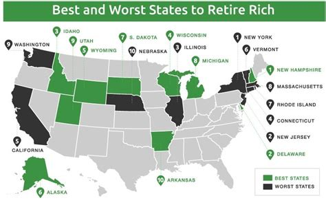 which state is the cheapest to live in best and worst states to retire rich gobankingrates