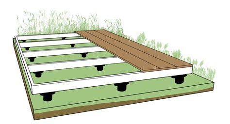 comment poser une terrasse en bois 4357 comment poser une terrasse bois affordable comment poser