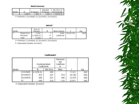 Pelatihan Analisis Regresi Korelasi analisis regresi dengan variabel moderating dan intervening 20091 1