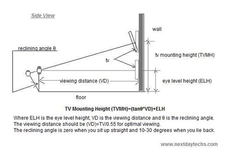 bedroom tv wall mount height at what height should your flat screen be mounted nextdaytechs on site technical