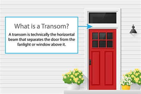 what is a transom introducing the transom prs