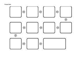 free blank flow chart template blank flow chart template new calendar template site