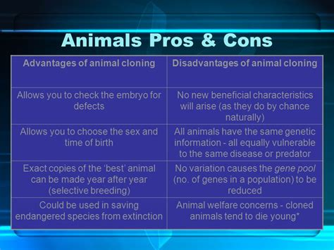 Advantages And Disadvantages Of Cloning by Cloning Genetic Engineering Ppt