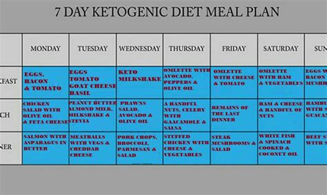 the clever ketogenic meal plan ease into the keto lifestyle with healthy practical and easy to prep meal plans books the ketogenic plan makes you lose weight lower your