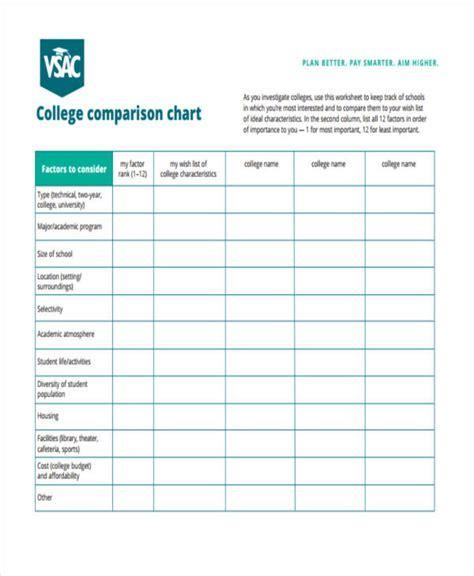 squarespace template comparison comparison chart templates pricing table template comparison chart for business vector eps10