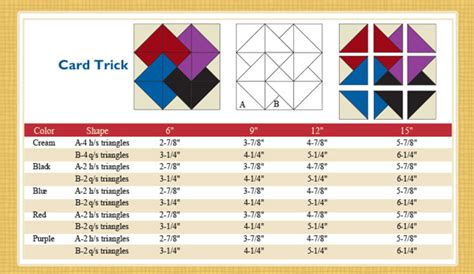 printable card trick instructions stitch a card trick quilt block quilt books beyond