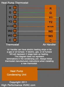 wire  thermostat hvac control