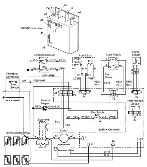 ez go textron battery charger wiring diagram get free