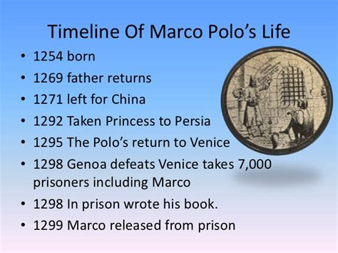 marco polo facts biography travels marco polo powerpoint