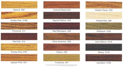 wood color chart wood stain color sles