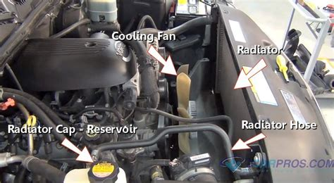 car repair world   engine cooling system works