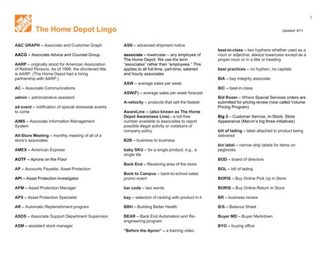 home depot fast scheduling customer support about your