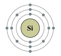 Number Of Protons In Silicon Sunnivarose 12 01 2015 01 01 2016