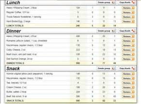 induction phase carb limit search results for atkins diet phase 1 food list calendar 2015