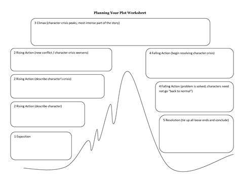 plot template 15 best images of worksheets line plot printable plot