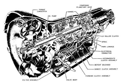 2 speed powerglide transmission diagram powerglide vs turbo 400 a tech article on dragzine