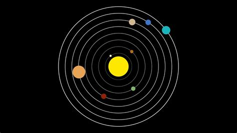 simple vector illustration style of the solar system with