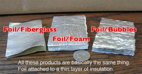 reflective paint vs foil attic foil radiant barrier eshield solarguard reflectix compared to atticfoil