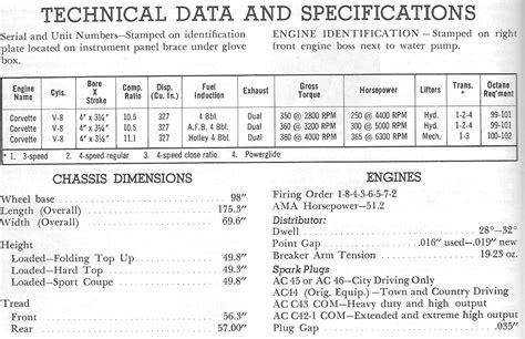 book repair manual 1959 chevrolet corvette electronic valve timing service manual auto manual repair 1964 chevrolet corvette electronic valve timing directory