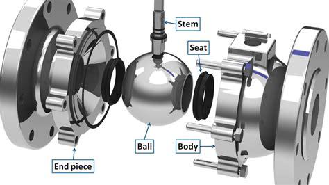 metal seated valve design disassemble a metal seat valve design tips 8