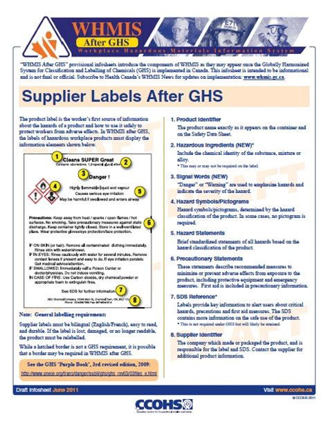 printable whmis poster 17 best images about ghs on pinterest bottle hitchcock