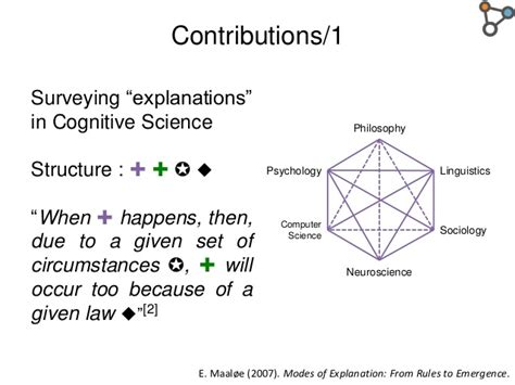 pattern definition sociology an ontology design pattern to define explanations