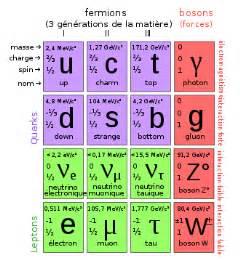 Iron 56 Protons Neutrons Electrons 201 Lectron Wikip 233 Dia