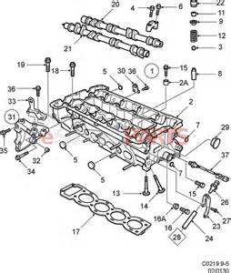 saab 9 3 2003 engine diagram 2003 saab 9 3 vacuum line diagram elsavadorla