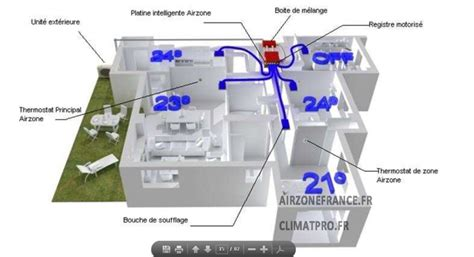 Comment Installer Une Climatisation Fixe by Installation Climatisation Gainable Installer Clim Gainable