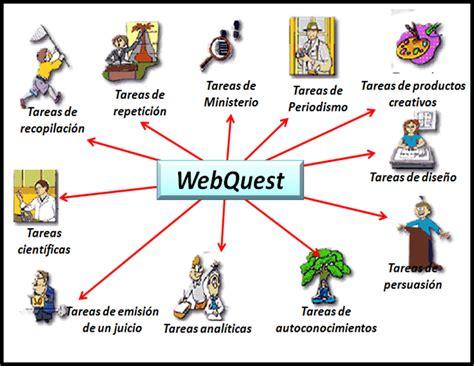 imagenes webquest webquest 2 componentes de la webquest