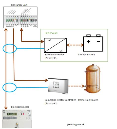 electric meter wiring diagram uk k