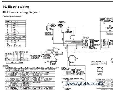 takeuchi excavator wiring diagram get free image about
