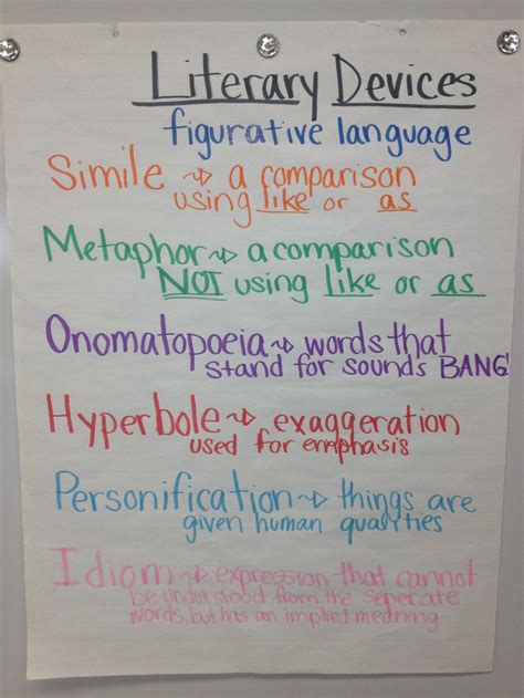 themes in literature for 6th grade 17 best images about literary devices on pinterest