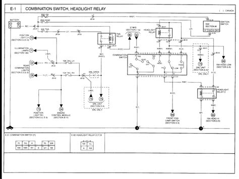 wiring diagram for kia picanto wiring diagrams repair