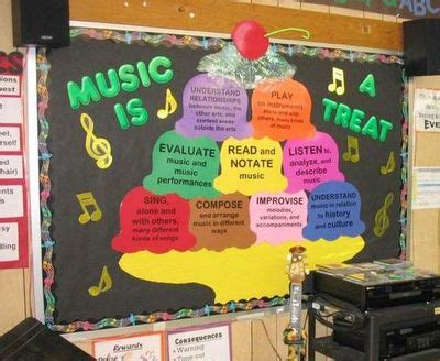 design mading super cute bulletin board with national standards