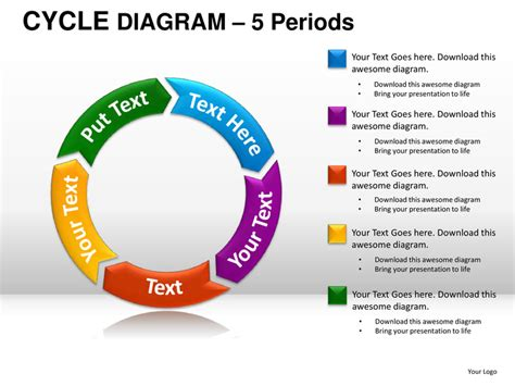 free powerpoint cycle diagrams cycle diagram powerpoint presentation templates