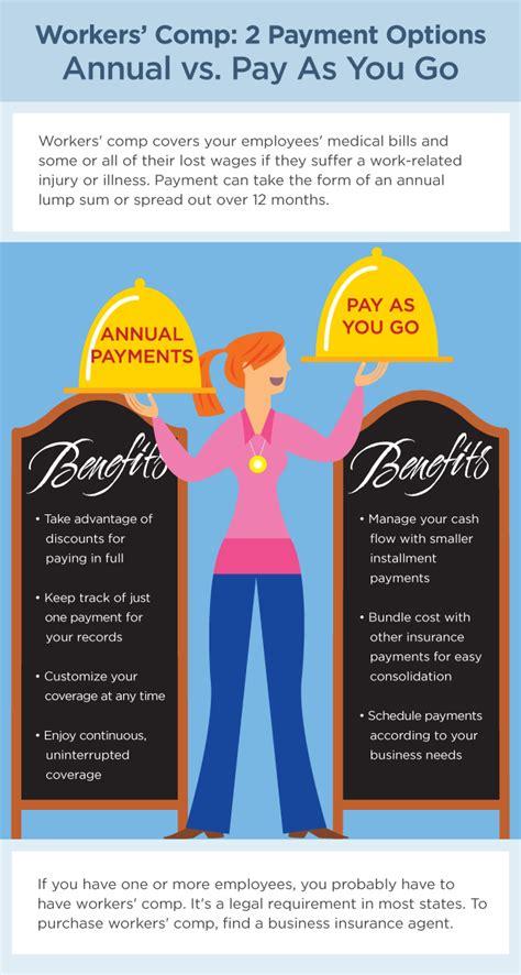 Workmans Comp Insurance Quotes