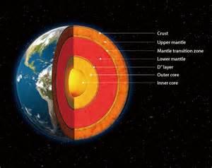 high pressure earth science 8 web site
