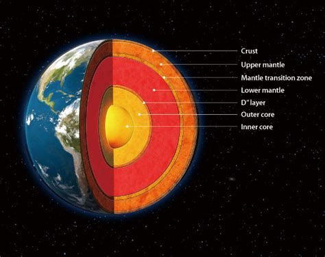 Interior Layers Of The Earth by High Pressure Earth Science 8 Web Site