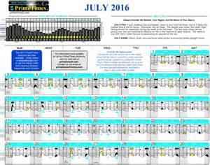 solunar fishing calendar 2016 calendar template 2016