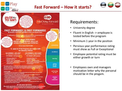 Fast Forward Mba In Project Management Downloadable Forms by Fast Forward Development Program In Coca Cola Hbc
