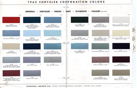 paint color names paint names and codes for the 1965 imperial